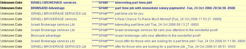 Spam from Israeli Brokerage Services