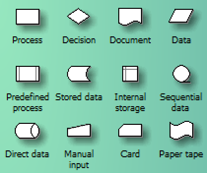 Visio shapes